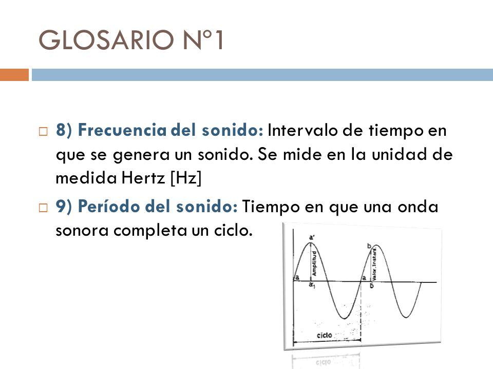 GLOSARIO Nº1 8) Frecuencia del sonido: Intervalo de tiempo en que se genera un sonido. Se mide en la unidad de medida Hertz [Hz]